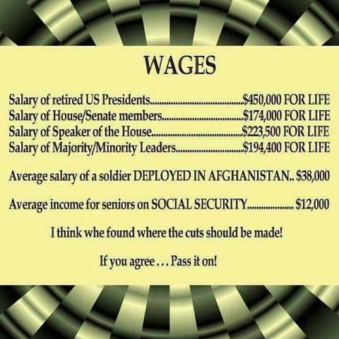 Wages CONgress vs. Citizens